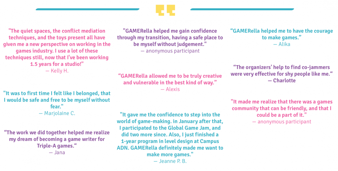 Quotes from various GAMERella participants